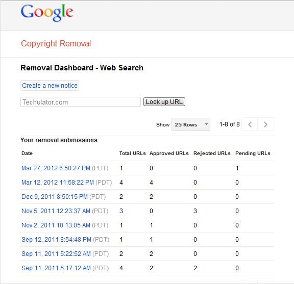 DMCA Dashboard- check status of DMCA complaints