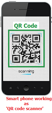 Smart phone that works as QR Code scanner