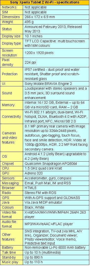 SONY XPERIA TABLET Z - SPECIFICATIONS TABLE
