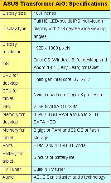 ASUS TRANSFORMER AiO - SPECIFICATIONS