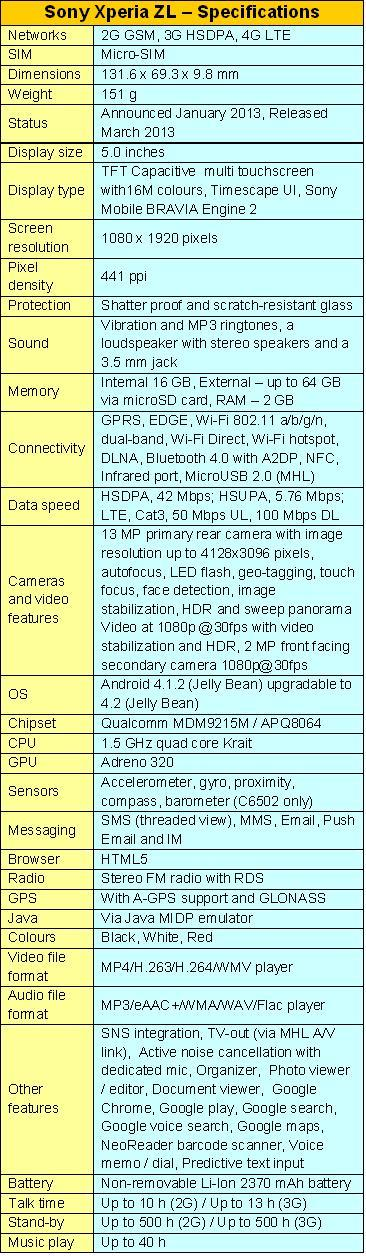 SONY XPERIA ZL-SPECIFICATIONS
