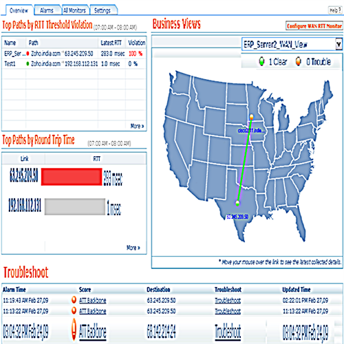 wan-RTT-management-dashboard 1