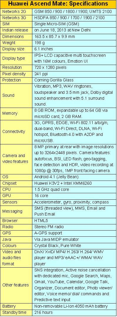 HUAWEI ASCEND MATE - TABULAR SPECIFICATIONS