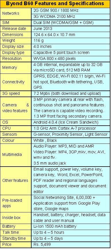 BYOND B60 SMARTPHONE - SPECIFICATIONS