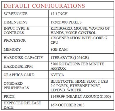 HP-Envy-17-Leap-Motion-Edition-Configuration-table