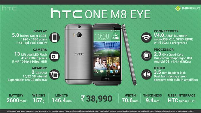 Features of the HTC One M8 Eye