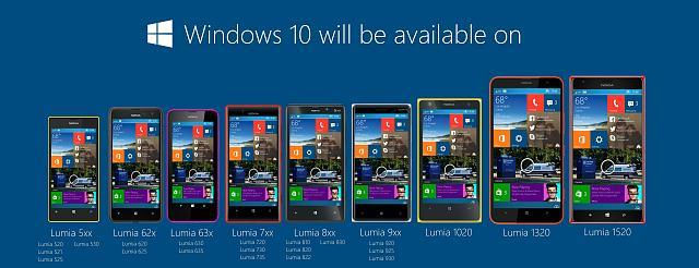 Windows 10 will be available on these devices