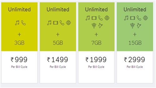 Airtel 4G Postpaid Data Plan