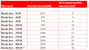 Airtel 4G_3.png