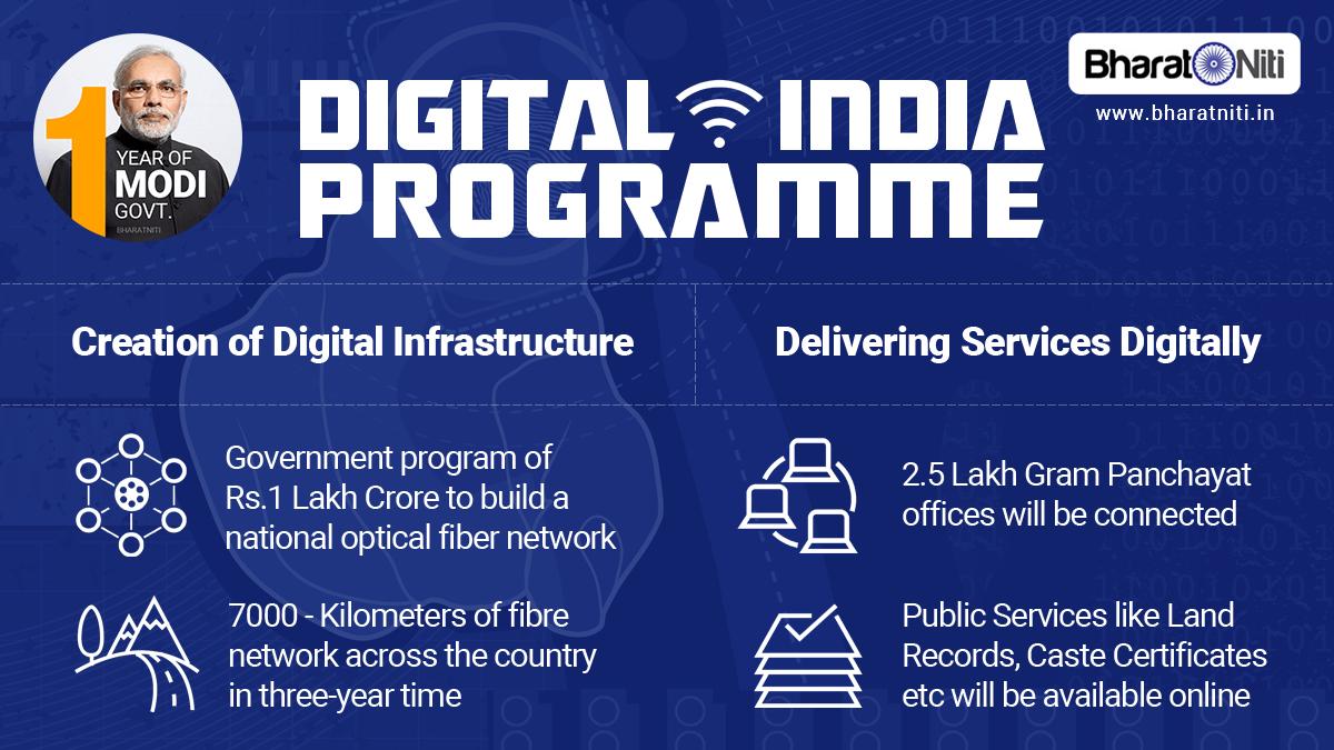 Digital India_2.png
