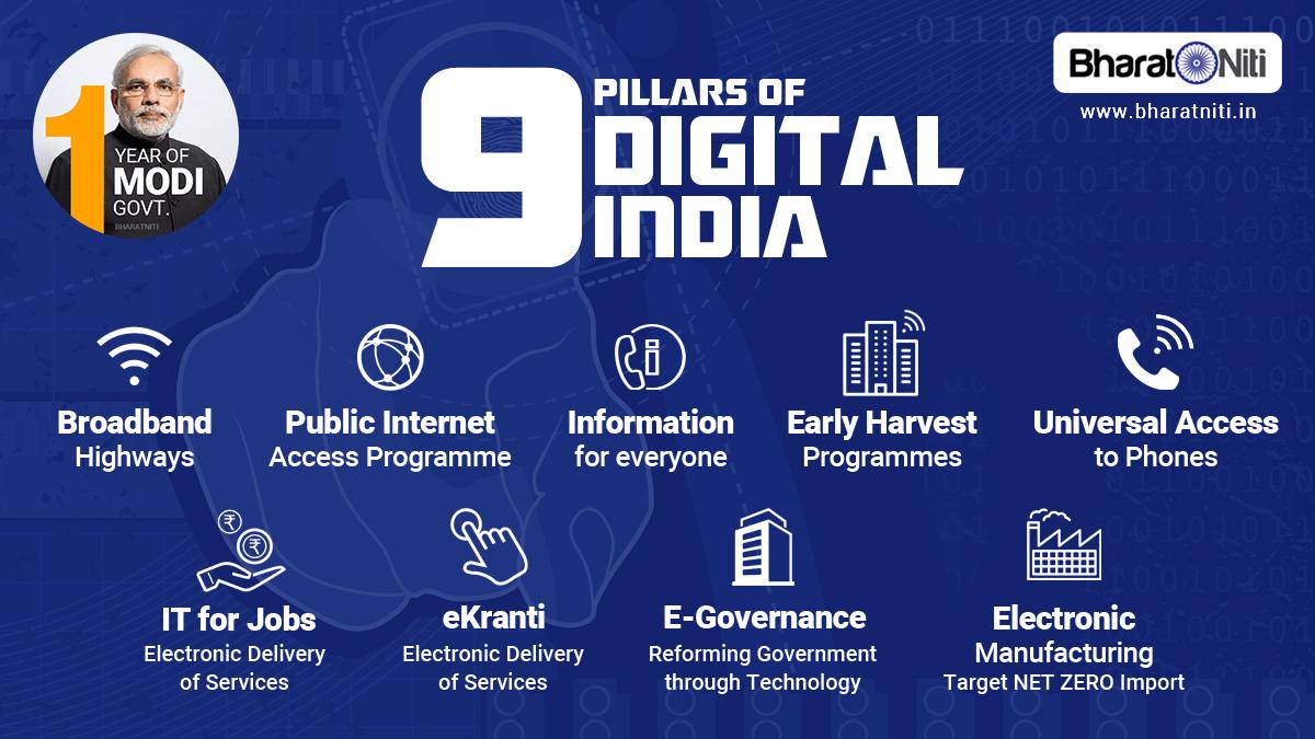 Digital India_9 Pillars.png