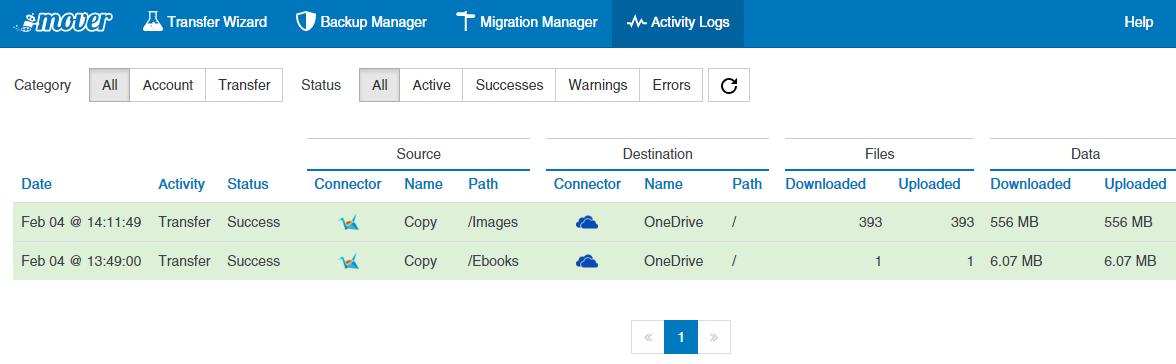 Top Services for Cloud Data Migration