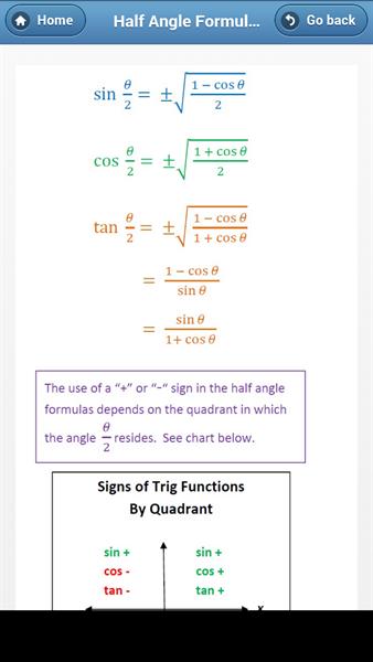 All math formulas