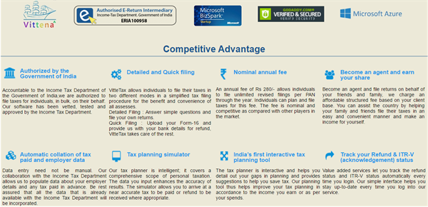 Competitive Advantage of vittetax- tax filing website