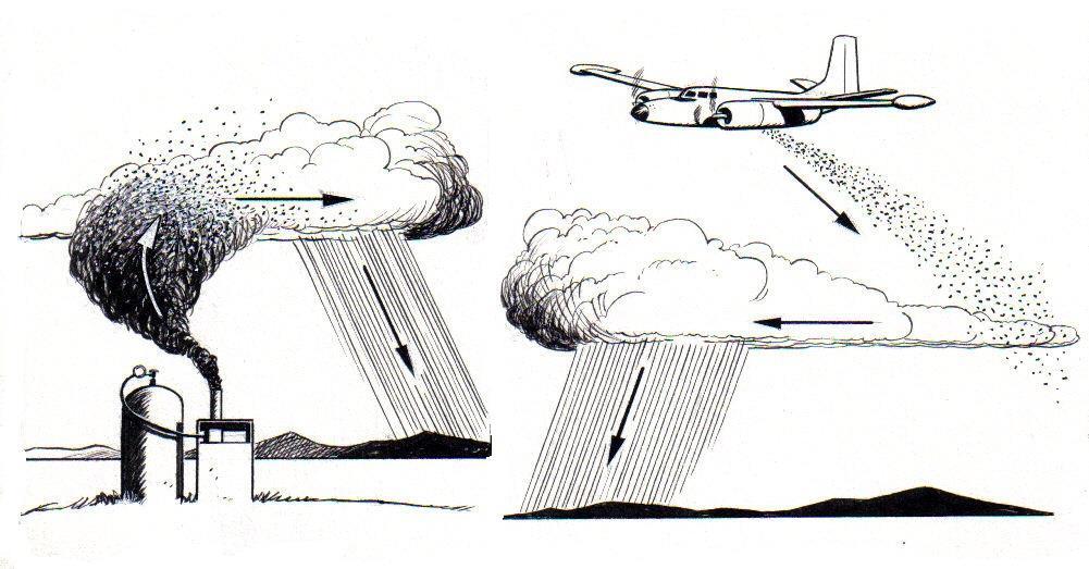 Tech_Cloud_seeding.jpg