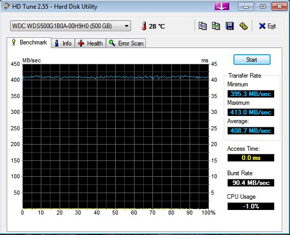 WD SSD HD Tune test