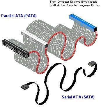 Sata vs Pata
