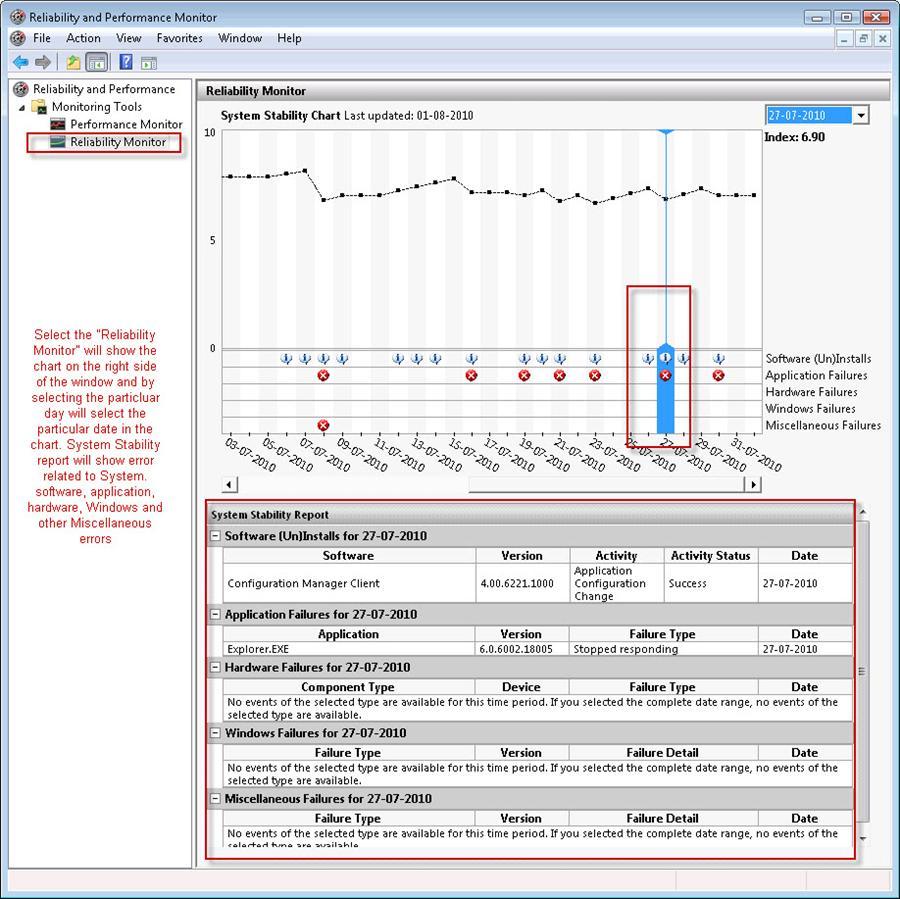 Windows 7 Reliability monitor