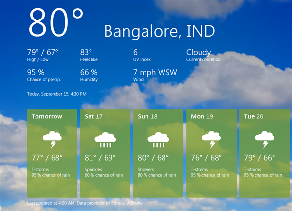 Weather App in Windows 8