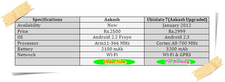 Difference between Aakash Tablet and Ubislate 7