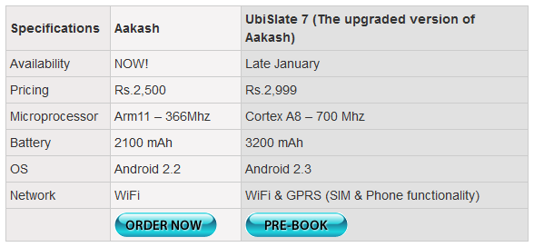 Aakash Ubislate 7 online sales and Aakash 2 Ubilsate 7 online pre-booking with cash on delivery mode