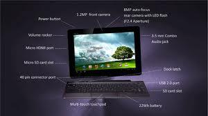 Specifications and Features of Asus Transformer Prime