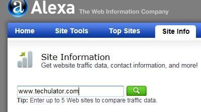 Alexa Rank of a website