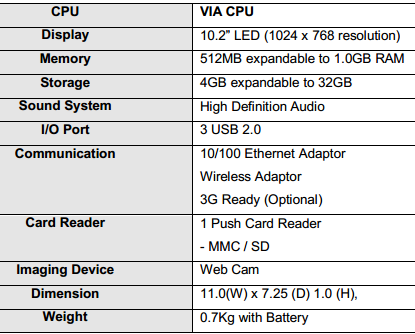 specs and features of ACi Icon 1100