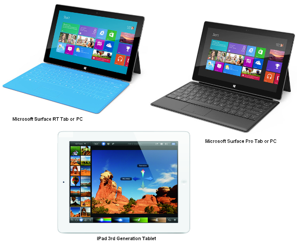Microsoft Surface Tablet Vs iPad: Comparison between Microsoft Surface Tablet & 3rd generation iPad