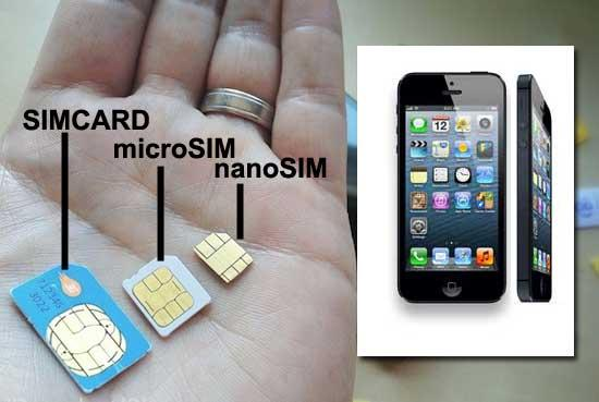 Nano sim cards : an overview