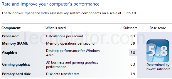 Dell XPS 13 Performance with Windows 7