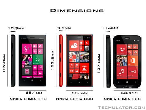 Nokia Lumia 810 vs Nokia Lumia 820 vs Nokia Lumia 822 dimensions