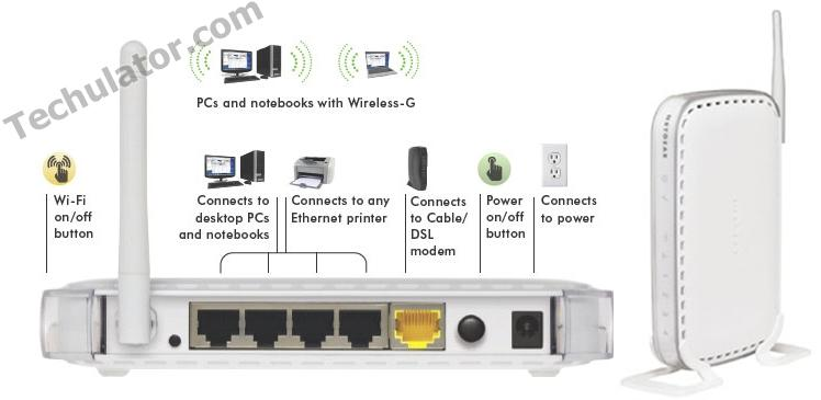 Netgear WGR614 Wireless N 150 Router