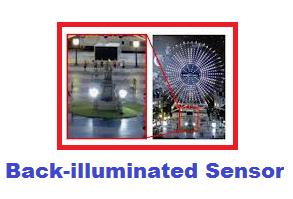 Back light illuminated sensor - Overview of sensors in smartphone