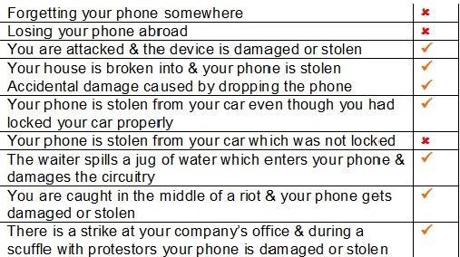 Nokia insurance plan