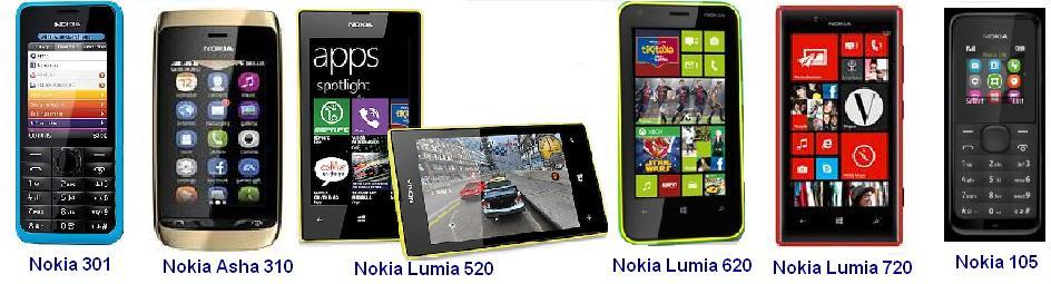 6 NOKIA MOBILE PHONES RELEASED IN 2013