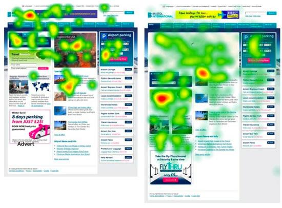Heatmap Analytics