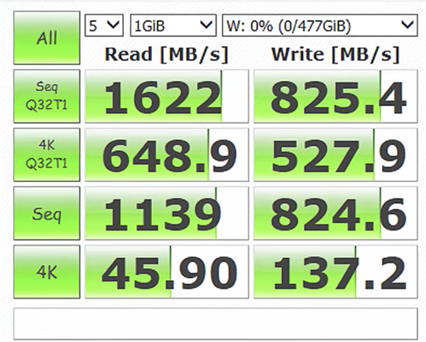WD Black actual read write speeds