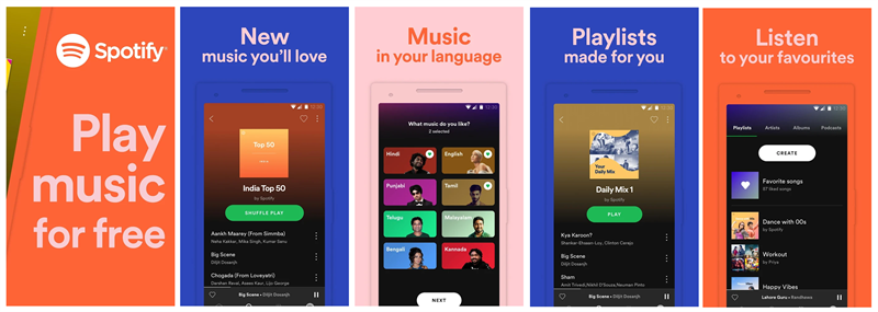 spotify_india_techulator