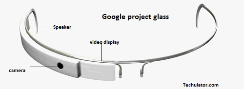 Parts of Google project glass