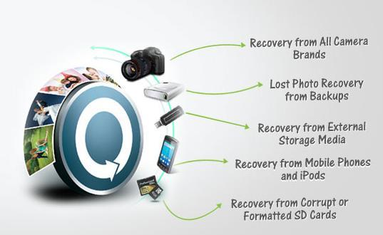 The stellar photo recovery software