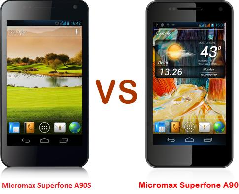 Micromax Superfone A90S full specification, features, review, price and availability in India