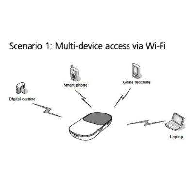 Multi Device connectivity with Huawei E560