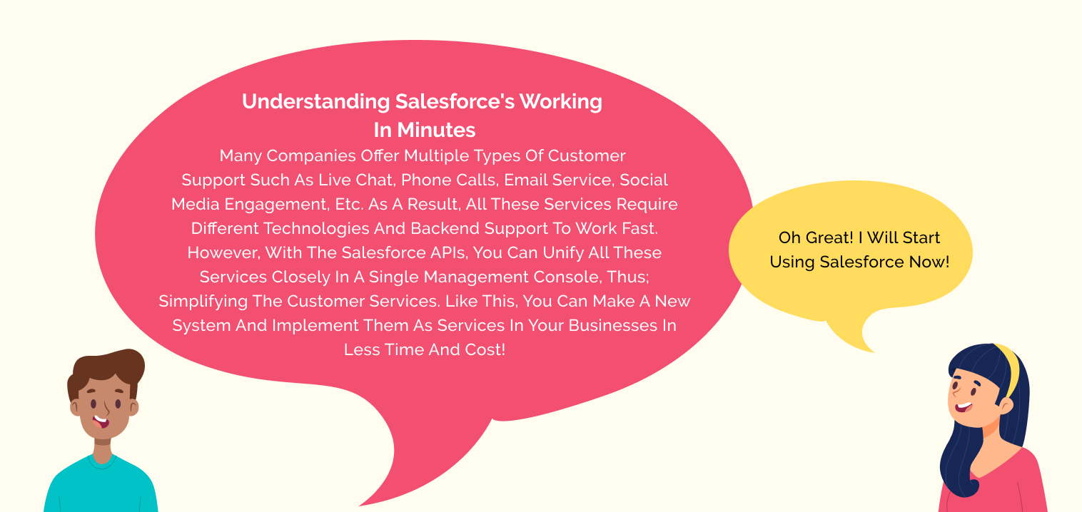 Features of Salesforce